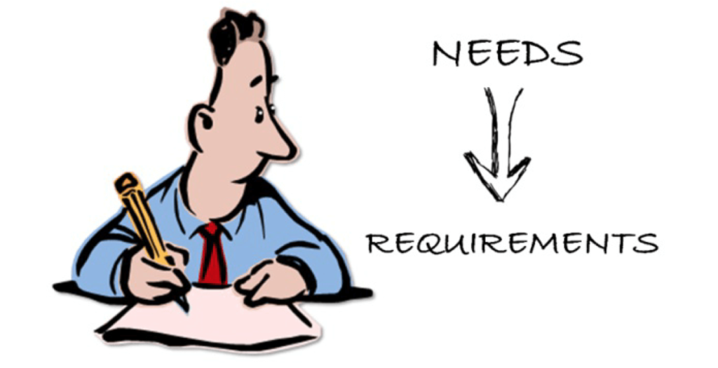 Cheap Car Insurance requirements